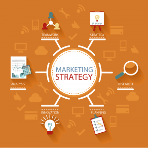 strategisches_marketing